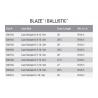 Modulo Mission Ballistic/Blaze